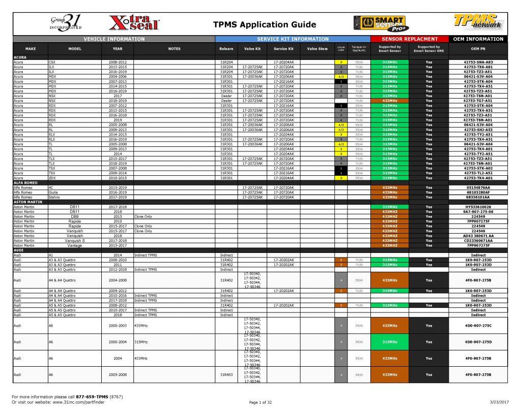 Charts TPMS Application Chart_Page_01
